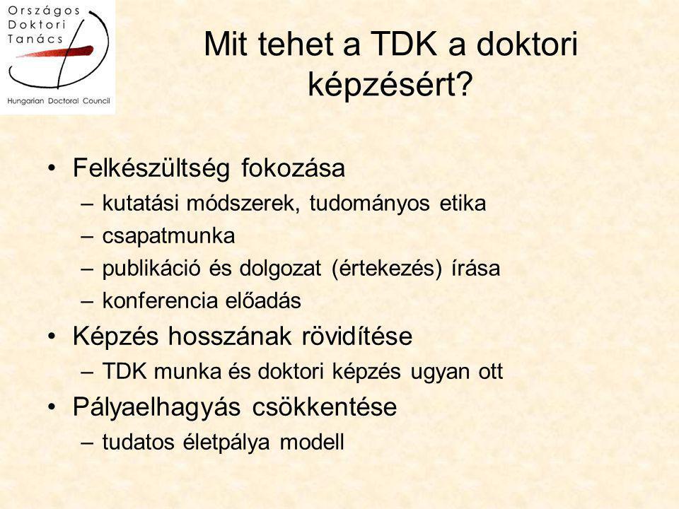 Mit tehet a TDK a doktori képzésért.