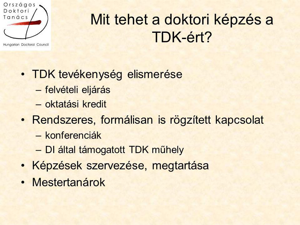 Mit tehet a doktori képzés a TDK-ért.