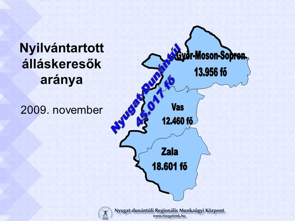 Nyilvántartott álláskeresők aránya 2009. november