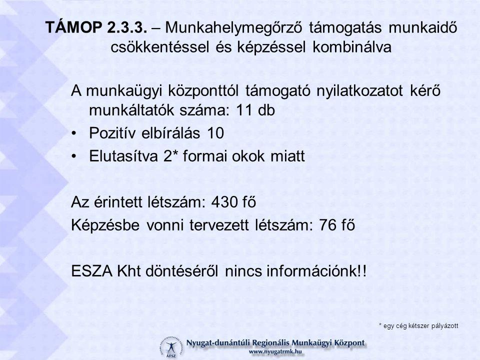 TÁMOP 2.3.3.