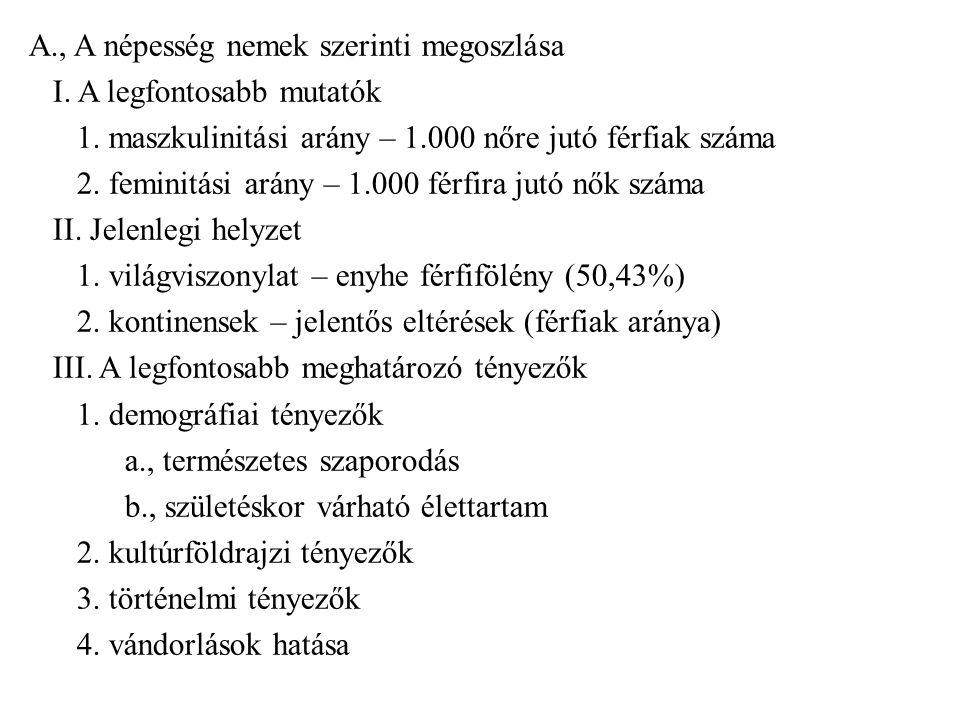 A., A népesség nemek szerinti megoszlása I. A legfontosabb mutatók 1. maszkulinitási arány – 1.000 nőre jutó férfiak száma 2. feminitási arány – 1.000