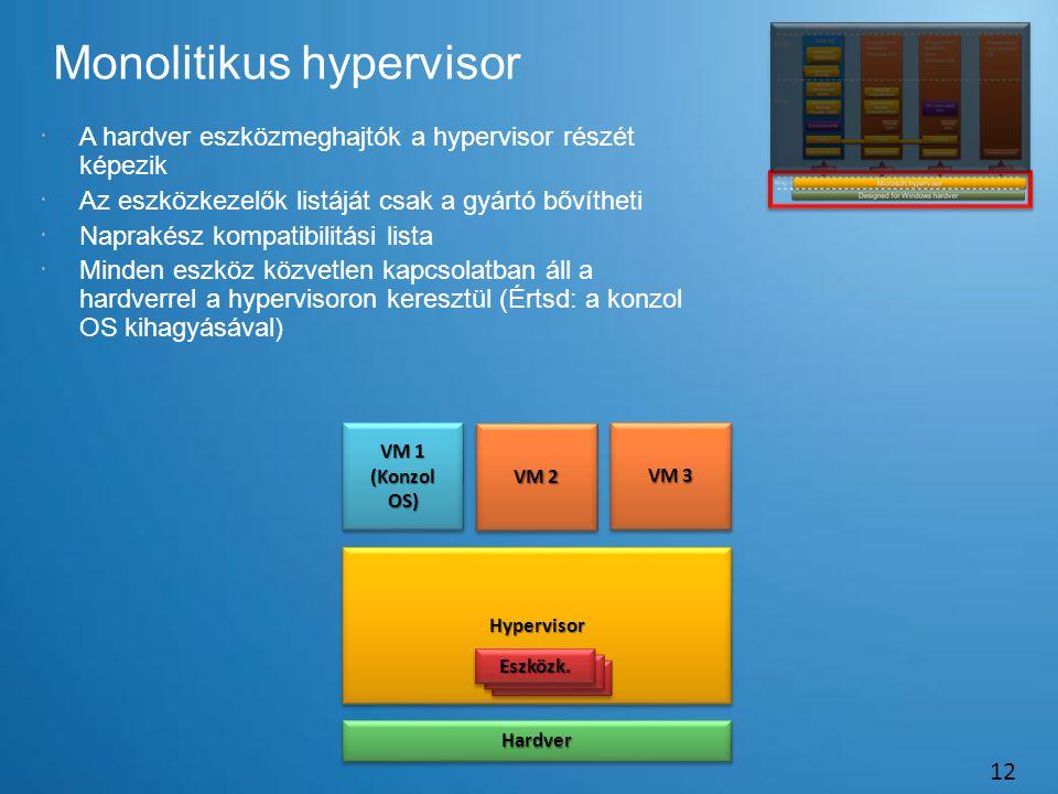 Monolitikus hypervisor 12  A hardver eszközmeghajtók a hypervisor részét képezik  Az eszközkezelők listáját csak a gyártó bővítheti  Naprakész kompatibilitási lista  Minden eszköz közvetlen kapcsolatban áll a hardverrel a hypervisoron keresztül (Értsd: a konzol OS kihagyásával) VM 1 (Konzol OS) VM 1 (Konzol OS) VM 3 HypervisorHypervisor VM 2 HardverHardver DriversDrivers DriversDrivers Eszközk.Eszközk.