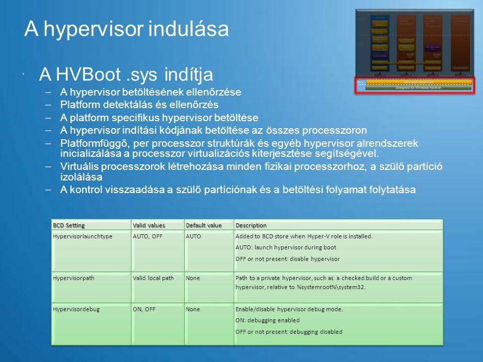 A hypervisor indulása  A HVBoot.sys indítja –A hypervisor betöltésének ellenőrzése –Platform detektálás és ellenőrzés –A platform specifikus hypervis