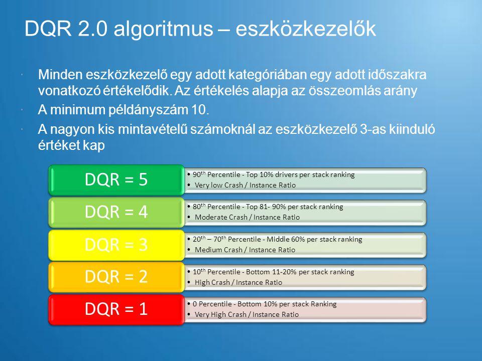 DQR 2.0 algoritmus – eszközkezelők  Minden eszközkezelő egy adott kategóriában egy adott időszakra vonatkozó értékelődik. Az értékelés alapja az össz