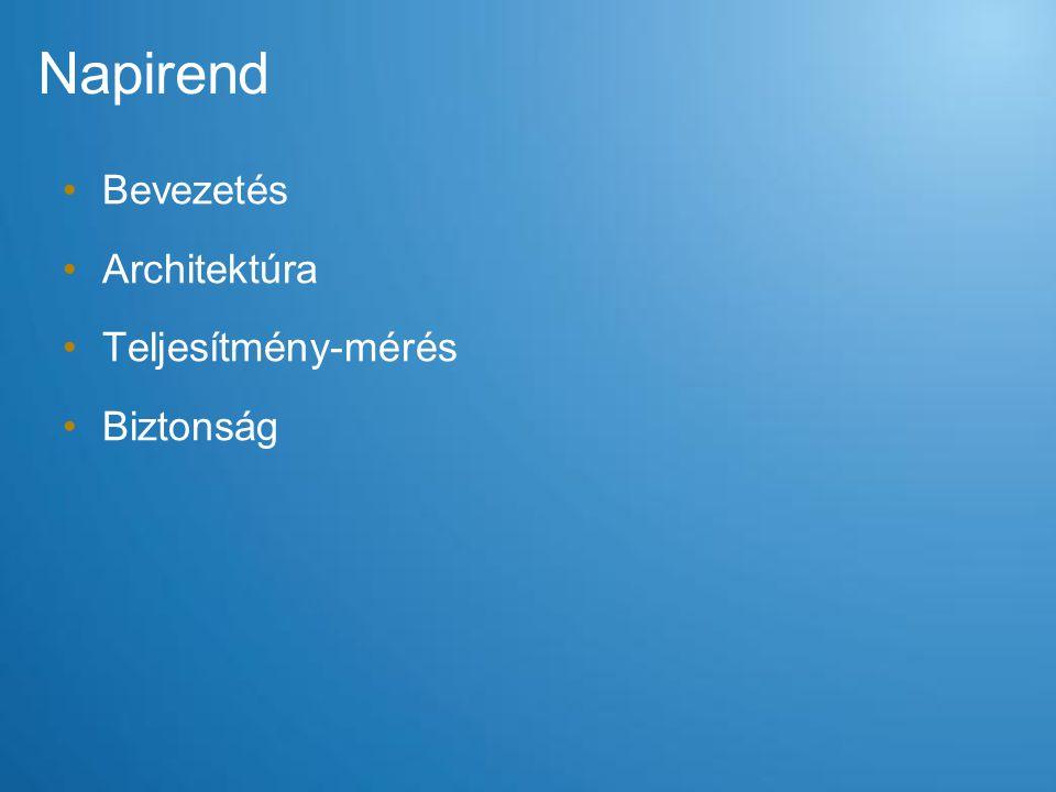Bevezetés Architektúra Teljesítmény-mérés Biztonság Napirend