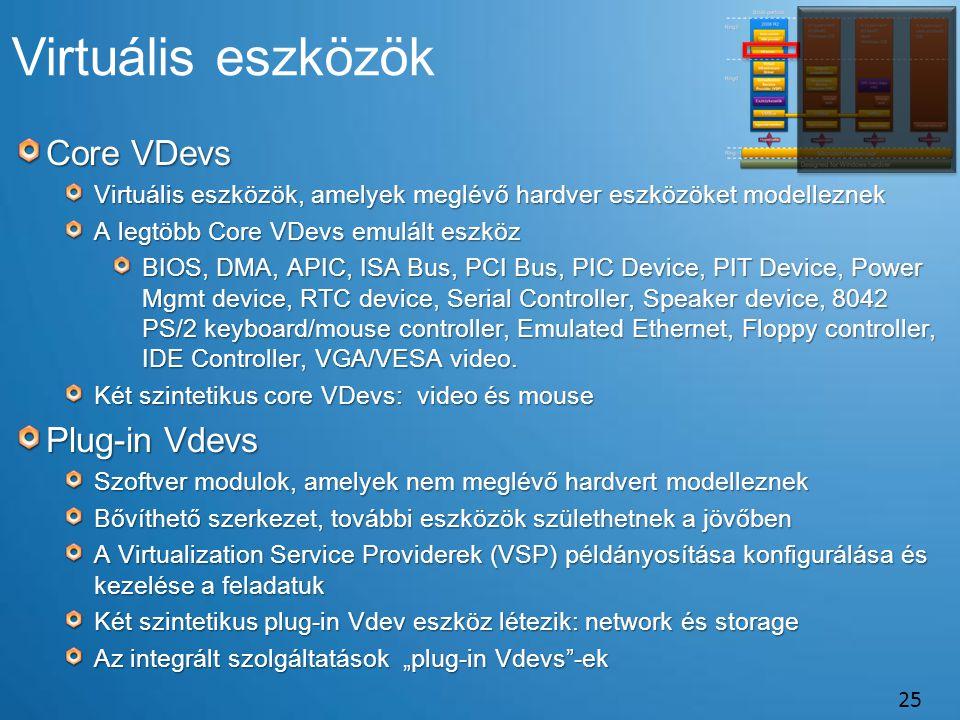 Core VDevs Virtuális eszközök, amelyek meglévő hardver eszközöket modelleznek A legtöbb Core VDevs emulált eszköz BIOS, DMA, APIC, ISA Bus, PCI Bus, PIC Device, PIT Device, Power Mgmt device, RTC device, Serial Controller, Speaker device, 8042 PS/2 keyboard/mouse controller, Emulated Ethernet, Floppy controller, IDE Controller, VGA/VESA video.