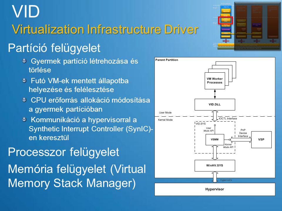 Virtualization Infrastructure Driver VID Virtualization Infrastructure Driver Partíció felügyelet Gyermek partíció létrehozása és törlése Futó VM-ek m