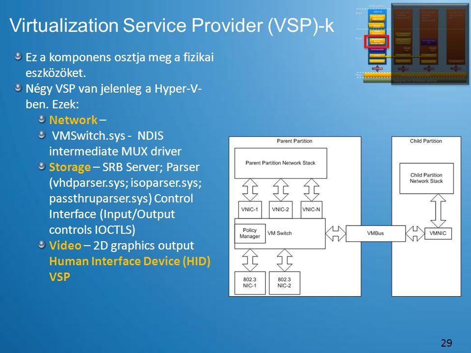 Virtualization Service Provider (VSP)-k 29 Ez a komponens osztja meg a fizikai eszközöket. Négy VSP van jelenleg a Hyper-V- ben. Ezek: Network – VMSwi