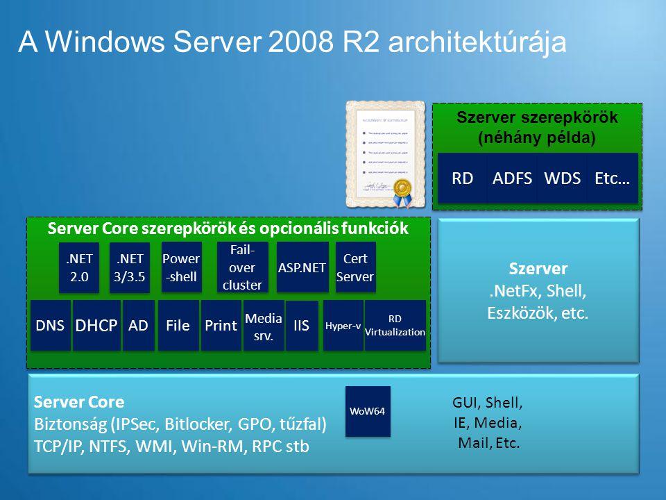 A Windows Server 2008 R2 architektúrája Server Core szerepkörök és opcionális funkciók Server Core Biztonság (IPSec, Bitlocker, GPO, tűzfal) TCP/IP, NTFS, WMI, Win-RM, RPC stb Server Core Biztonság (IPSec, Bitlocker, GPO, tűzfal) TCP/IP, NTFS, WMI, Win-RM, RPC stb DNS DHCP File AD Szerver.NetFx, Shell, Eszközök, etc.