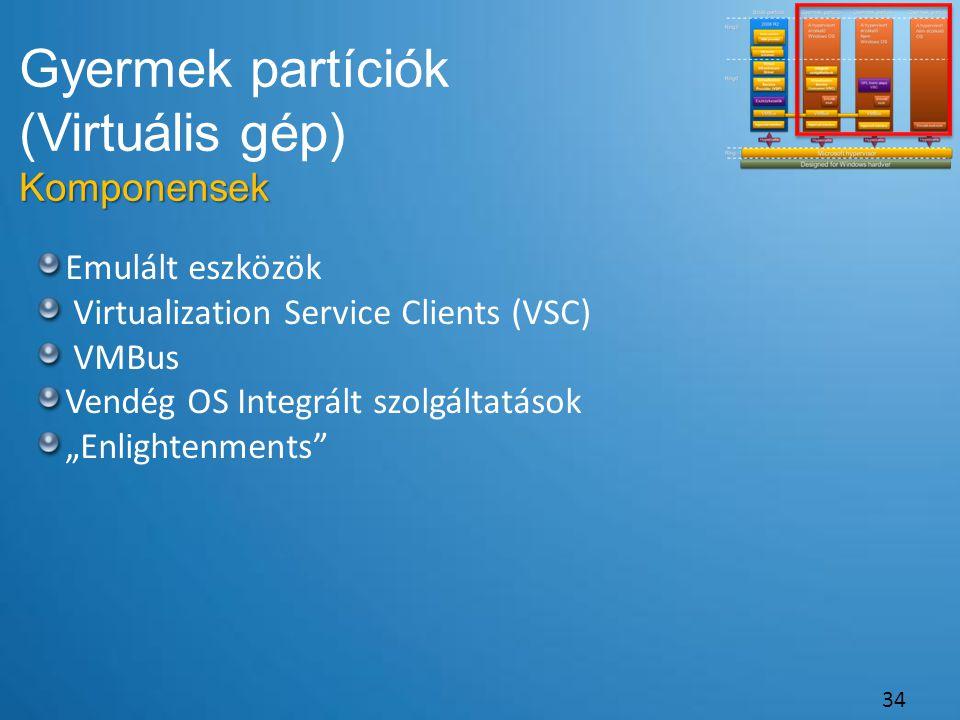 """Komponensek Gyermek partíciók (Virtuális gép) Komponensek 34 Emulált eszközök Virtualization Service Clients (VSC) VMBus Vendég OS Integrált szolgáltatások """"Enlightenments"""