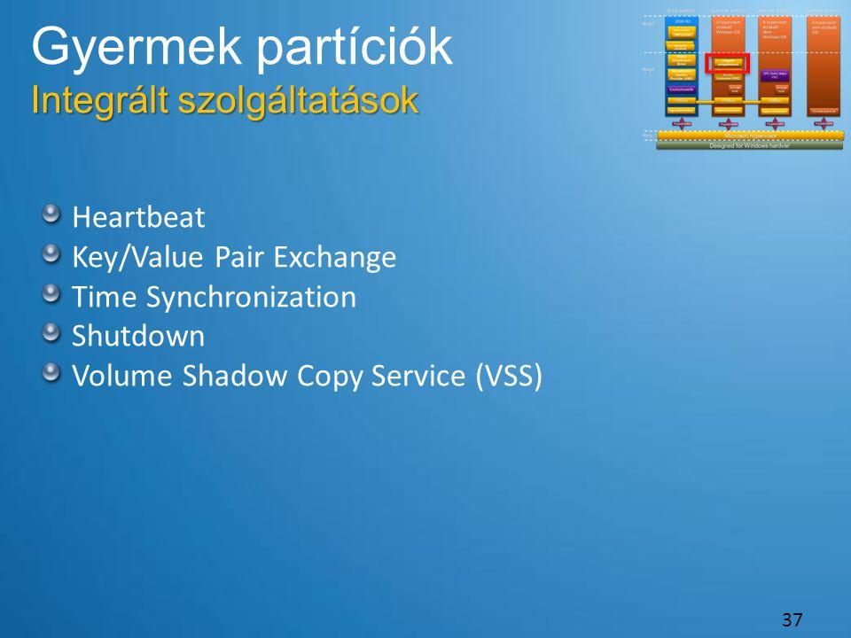 Integrált szolgáltatások Gyermek partíciók Integrált szolgáltatások 37 Heartbeat Key/Value Pair Exchange Time Synchronization Shutdown Volume Shadow Copy Service (VSS)