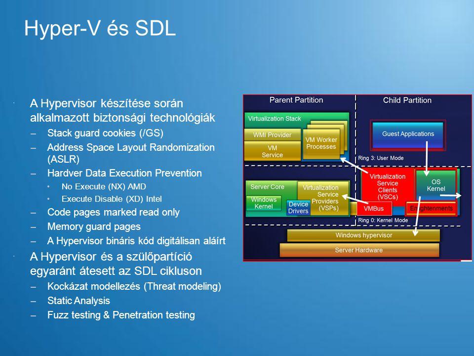 Hyper-V és SDL  A Hypervisor készítése során alkalmazott biztonsági technológiák –Stack guard cookies (/GS) –Address Space Layout Randomization (ASLR) –Hardver Data Execution Prevention No Execute (NX) AMD Execute Disable (XD) Intel –Code pages marked read only –Memory guard pages –A Hypervisor bináris kód digitálisan aláírt  A Hypervisor és a szülőpartíció egyaránt átesett az SDL cikluson –Kockázat modellezés (Threat modeling) –Static Analysis –Fuzz testing & Penetration testing