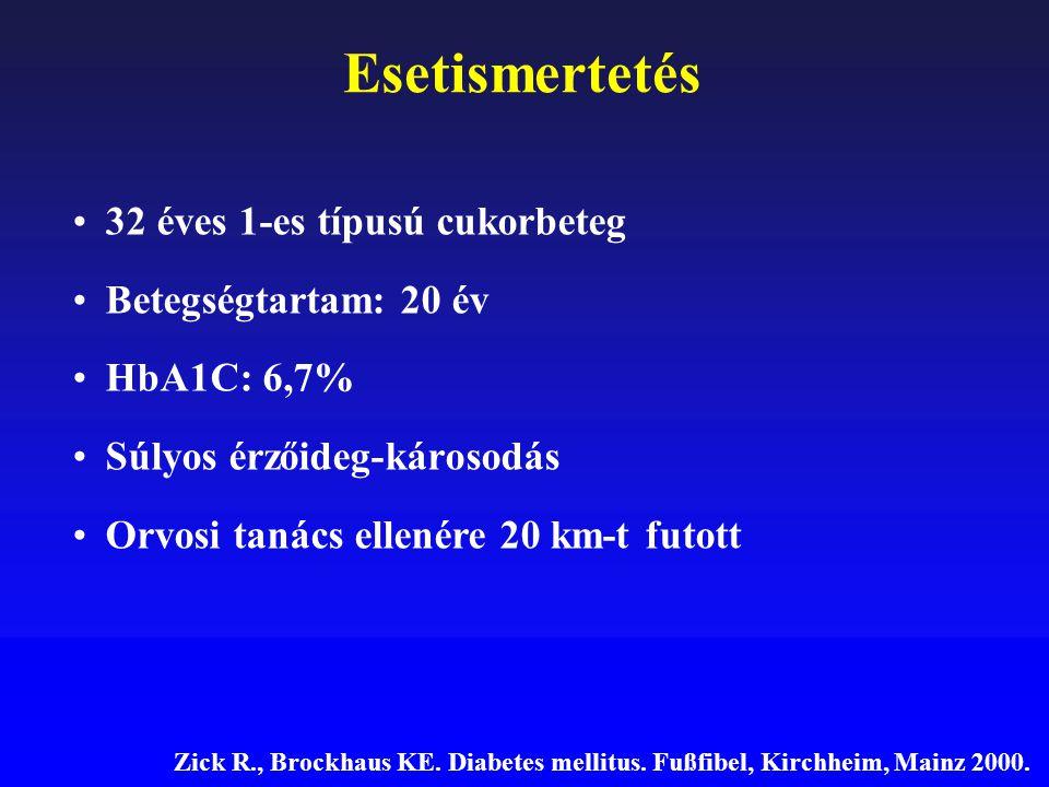 32 éves 1-es típusú cukorbeteg Betegségtartam: 20 év HbA1C: 6,7% Súlyos érzőideg-károsodás Orvosi tanács ellenére 20 km-t futott Esetismertetés Zick R