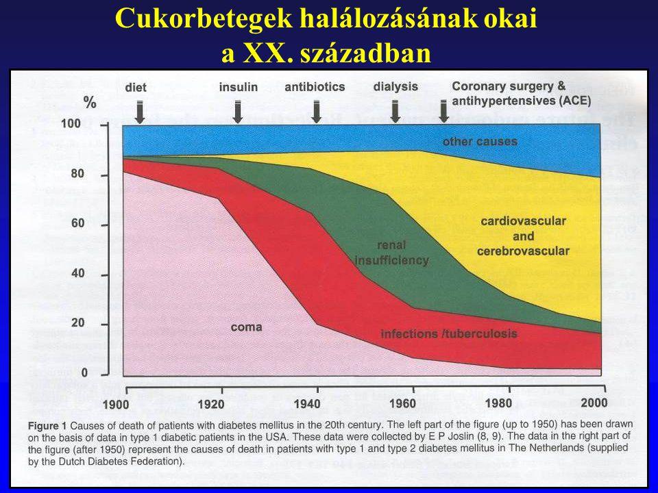 Diabetológiából licencvizsgát tett orvosok száma (2014. nov. 14-ig) 494 fő