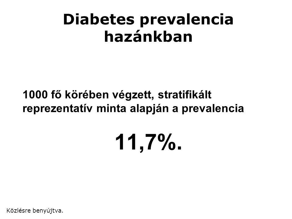 1000 fő körében végzett, stratifikált reprezentatív minta alapján a prevalencia 11,7%. Diabetes prevalencia hazánkban Közlésre benyújtva.