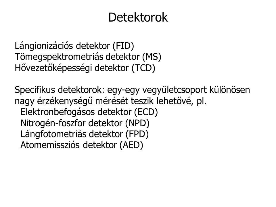 Detektorok Lángionizációs detektor (FID) Tömegspektrometriás detektor (MS) Hővezetőképességi detektor (TCD) Specifikus detektorok: egy-egy vegyületcso