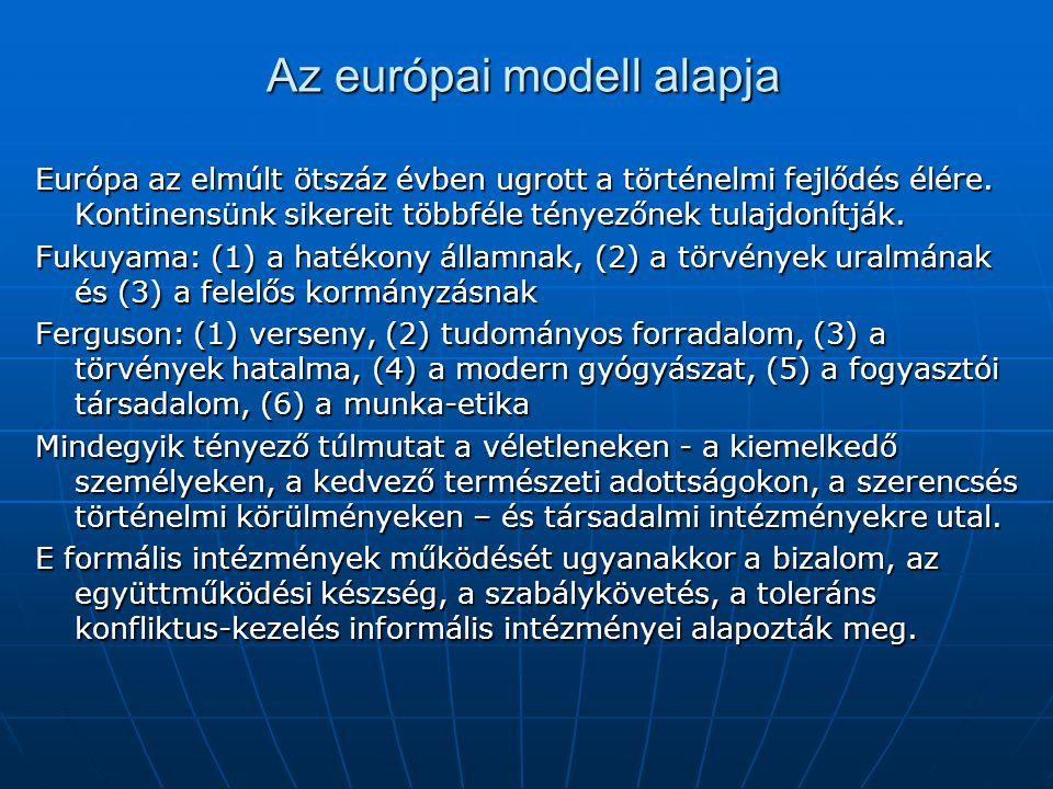 Az európai modell alapja Európa az elmúlt ötszáz évben ugrott a történelmi fejlődés élére. Kontinensünk sikereit többféle tényezőnek tulajdonítják. Fu