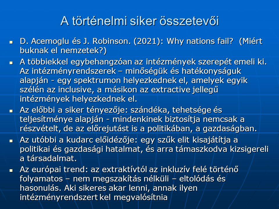 A történelmi siker összetevői D. Acemoglu és J. Robinson. (2021): Why nations fail? (Miért buknak el nemzetek?) D. Acemoglu és J. Robinson. (2021): Wh