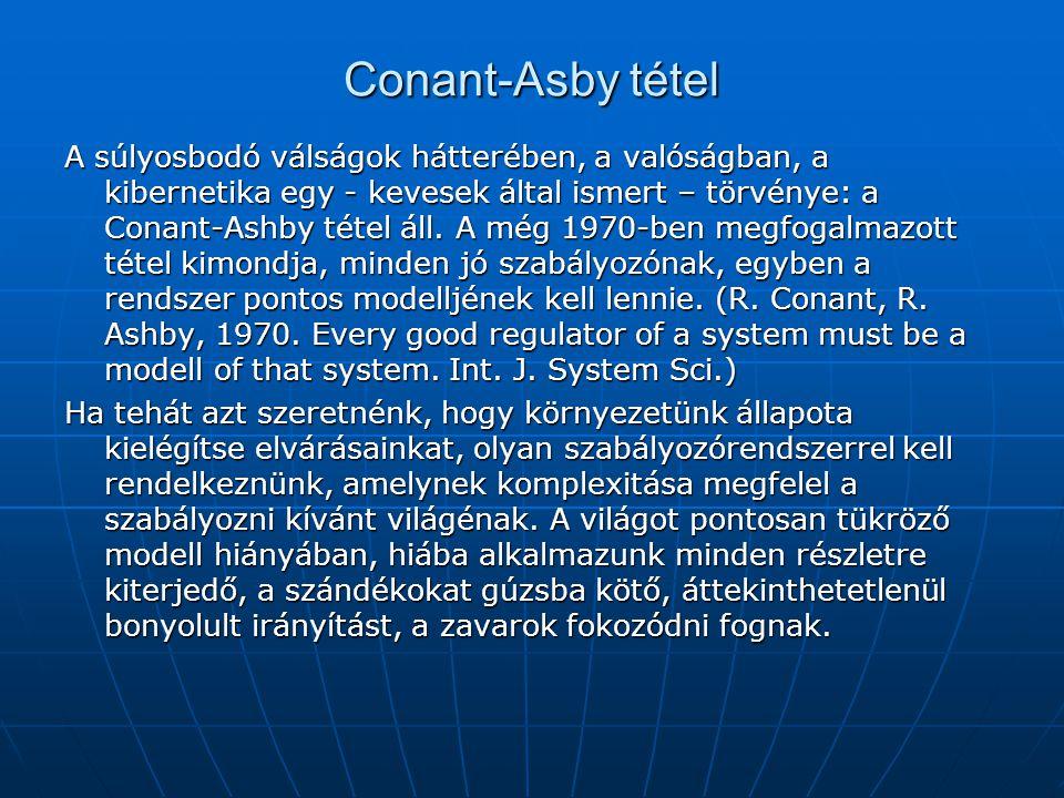 Conant-Asby tétel A súlyosbodó válságok hátterében, a valóságban, a kibernetika egy - kevesek által ismert – törvénye: a Conant-Ashby tétel áll. A még
