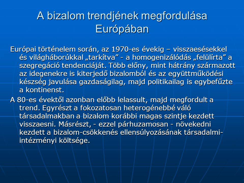 """A bizalom trendjének megfordulása Európában Európai történelem során, az 1970-es évekig – visszaesésekkel és világháborúkkal """"tarkítva"""" - a homogenizá"""