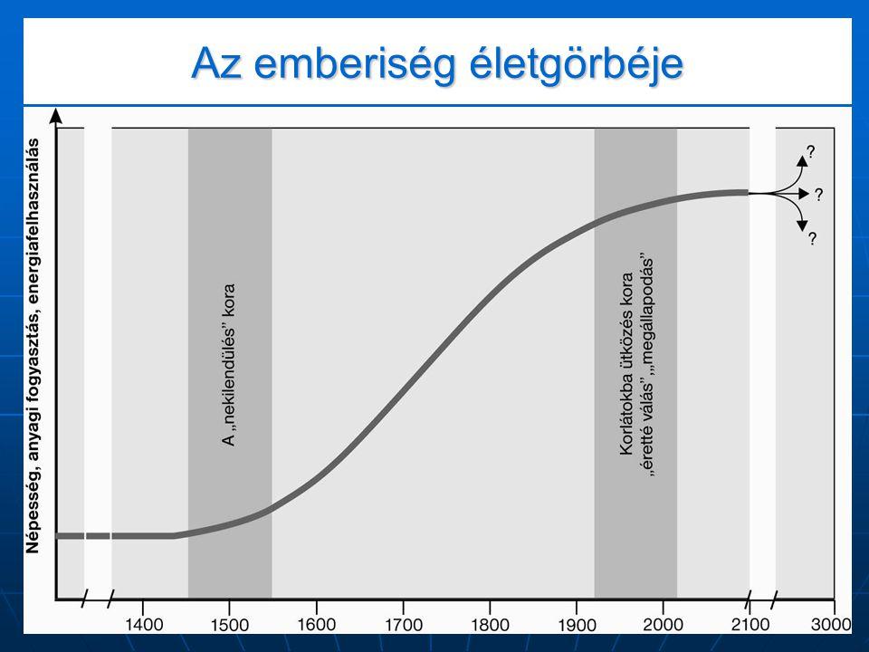 """A globális közlegelő szabályozása A """"közlegelő problémájának hagyományos megoldásai: privatizálás vagy államosítás A """"közlegelő problémájának hagyományos megoldásai: privatizálás vagy államosítás E."""