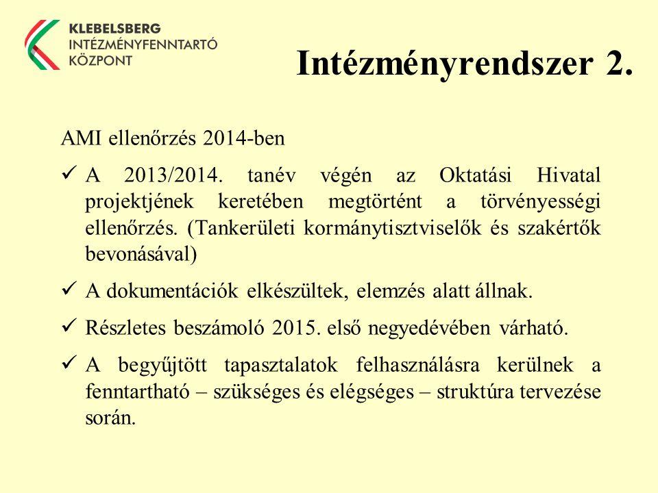 Intézményrendszer 2. AMI ellenőrzés 2014-ben A 2013/2014.