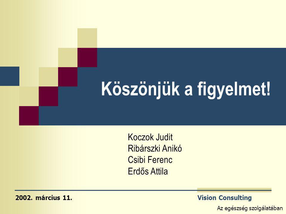 Vision Consulting Az egészség szolgálatában Köszönjük a figyelmet! Koczok Judit Ribárszki Anikó Csibi Ferenc Erdős Attila 2002. március 11.
