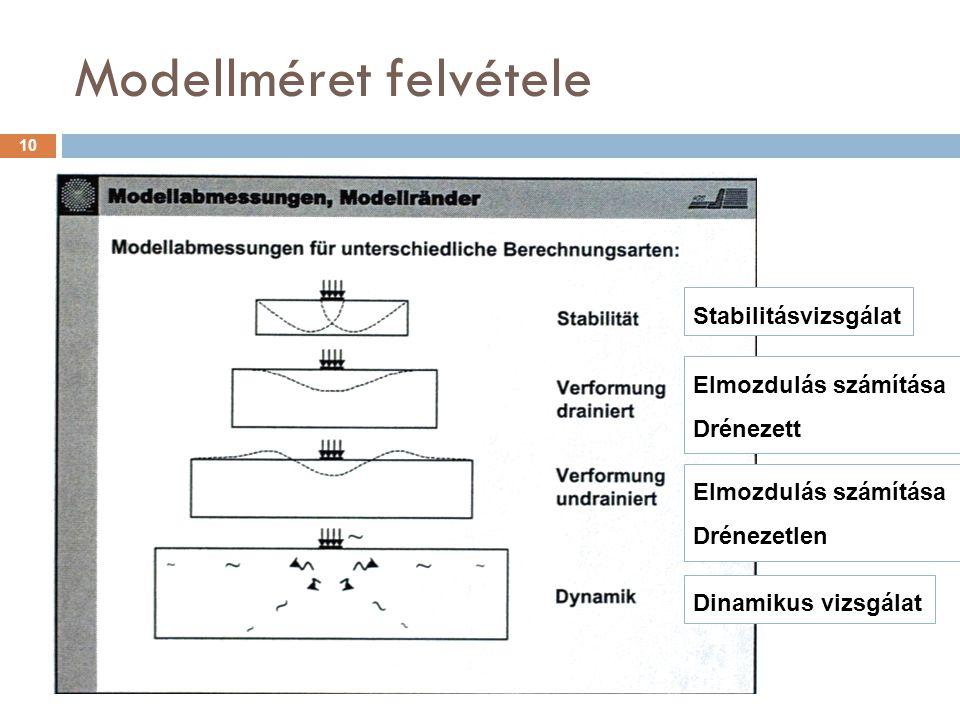 Modellméret felvétele Stabilitásvizsgálat Elmozdulás számítása Drénezett Elmozdulás számítása Drénezetlen Dinamikus vizsgálat 10