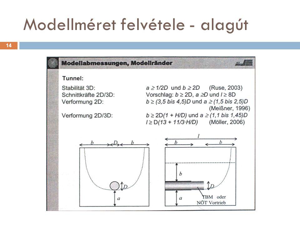 Modellméret felvétele - alagút 14