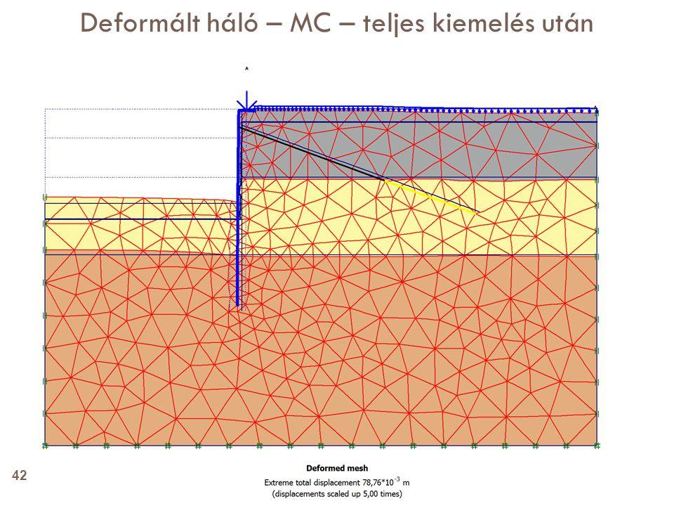 Deformált háló – MC – teljes kiemelés után 42