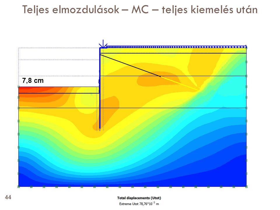 Teljes elmozdulások – MC – teljes kiemelés után 7,8 cm 44
