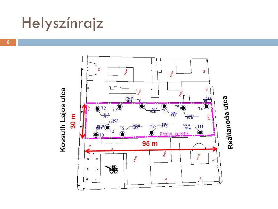 Helyszínrajz Kossuth Lajos utca Reáltanoda utca 95 m 30 m 6