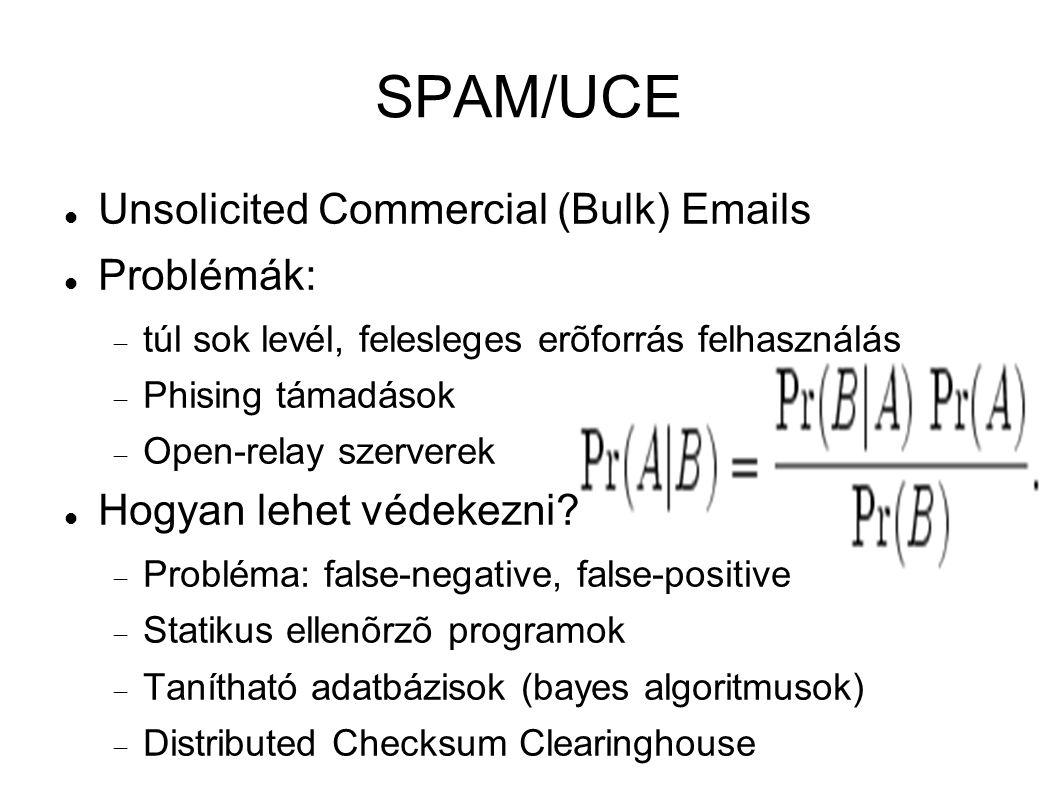 SPAM/UCE Unsolicited Commercial (Bulk) Emails Problémák:  túl sok levél, felesleges erõforrás felhasználás  Phising támadások  Open-relay szerverek Hogyan lehet védekezni.