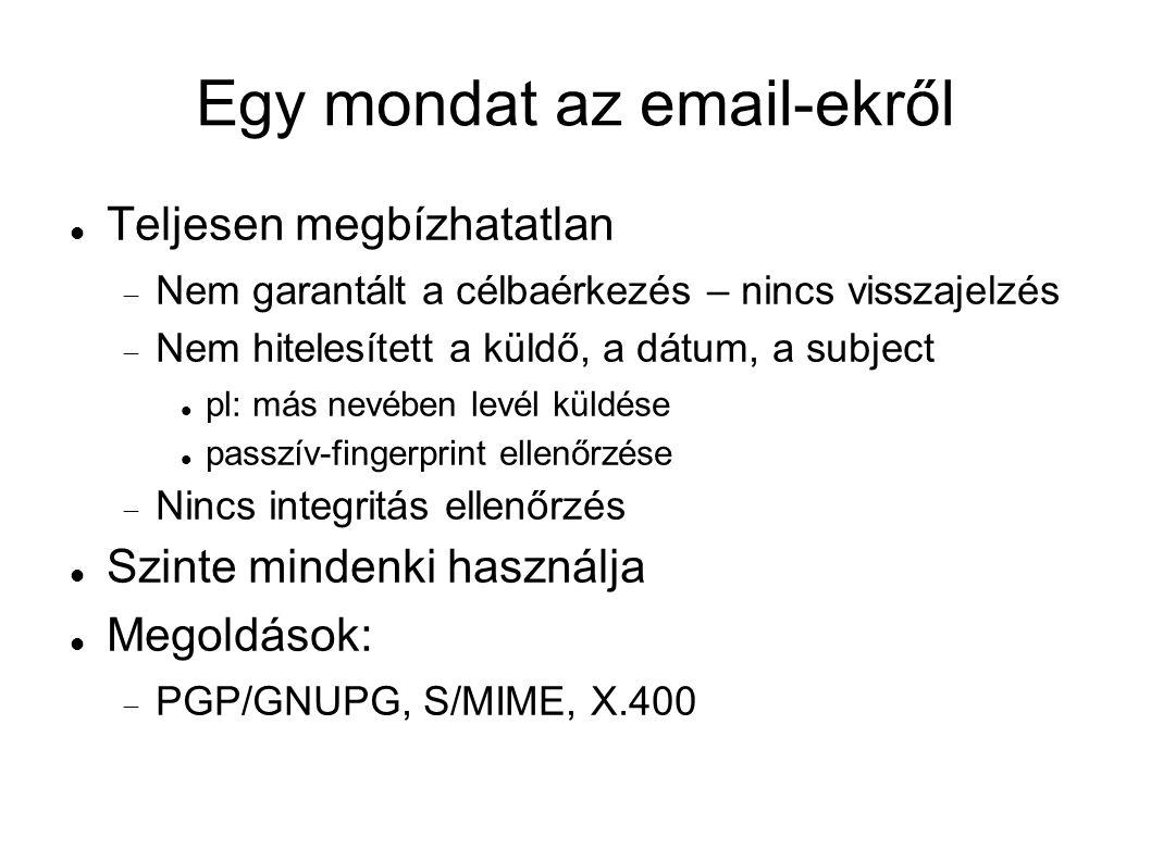 Egy mondat az email-ekről Teljesen megbízhatatlan  Nem garantált a célbaérkezés – nincs visszajelzés  Nem hitelesített a küldő, a dátum, a subject pl: más nevében levél küldése passzív-fingerprint ellenőrzése  Nincs integritás ellenőrzés Szinte mindenki használja Megoldások:  PGP/GNUPG, S/MIME, X.400