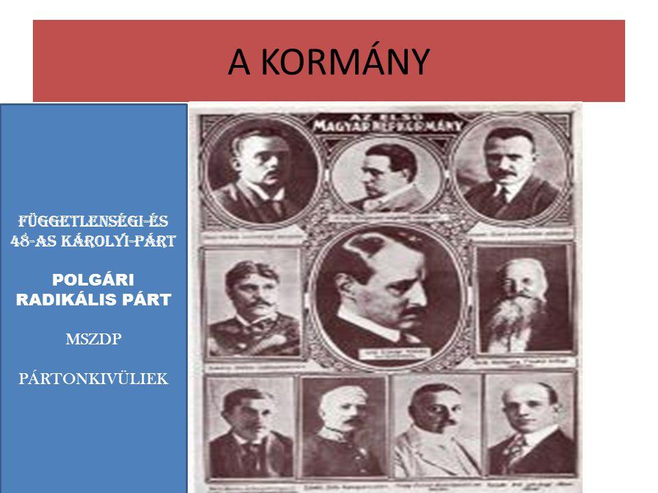 A KORMÁNY FÜGGETLENSÉGI-ÉS 48-AS KÁROLYI-PÁRT POLGÁRI RADIKÁLIS PÁRT MSZDP PÁRTONKIVÜLIEK