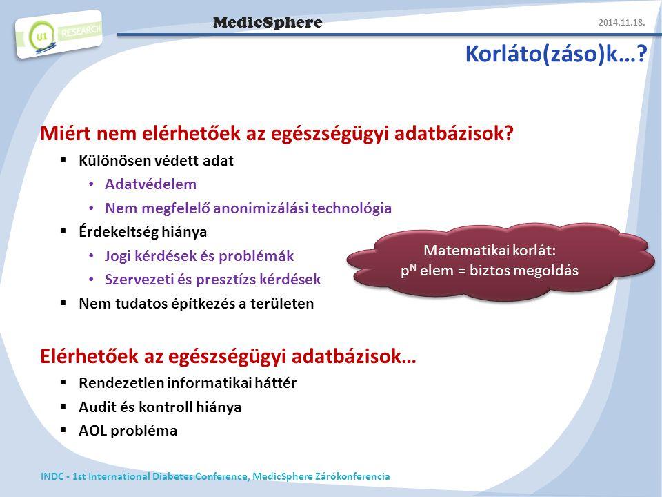 2014.11.18. INDC - 1st International Diabetes Conference, MedicSphere Zárókonferencia