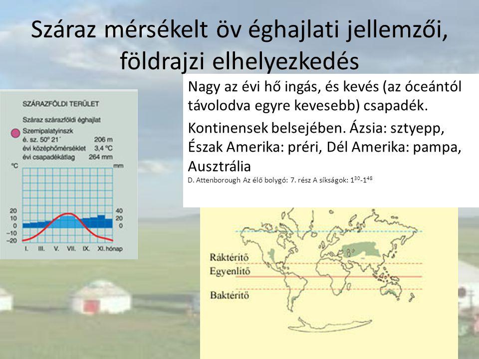 Száraz mérsékelt öv éghajlati jellemzői, földrajzi elhelyezkedés Nagy az évi hő ingás, és kevés (az óceántól távolodva egyre kevesebb) csapadék. Konti