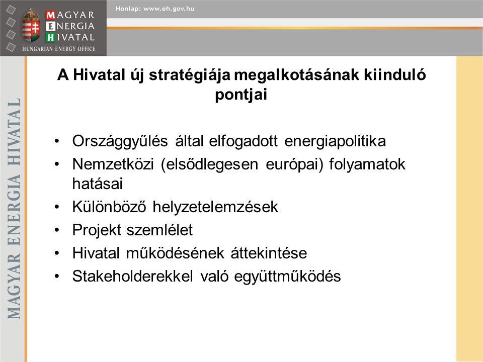 A Hivatal új stratégiája megalkotásának kiinduló pontjai Országgyűlés által elfogadott energiapolitika Nemzetközi (elsődlegesen európai) folyamatok hatásai Különböző helyzetelemzések Projekt szemlélet Hivatal működésének áttekintése Stakeholderekkel való együttműködés