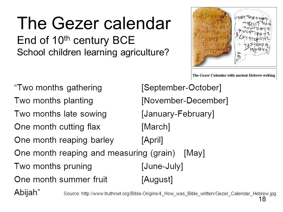 18 http://en.wikipedia.org/wiki/Gezer_calenda r The Gezer calendar End of 10 th century BCE School children learning agriculture.
