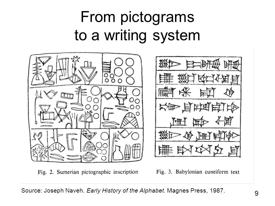10 From pictograms to cuneiform and hieroglyphs - Logograms denote whole word.