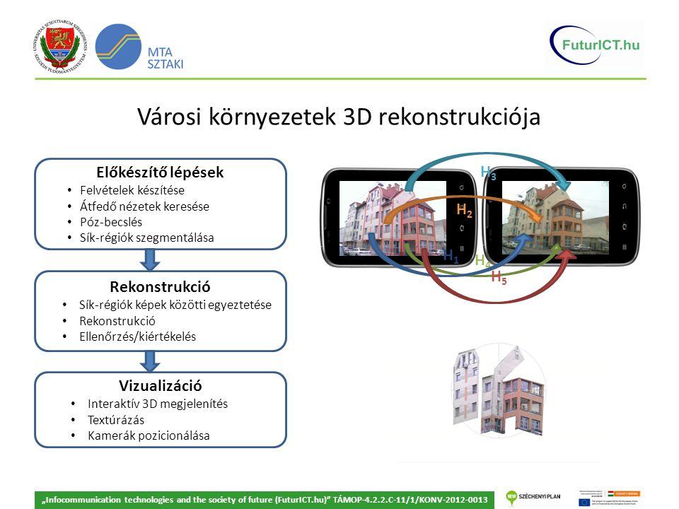 """""""Infocommunication technologies and the society of future (FuturICT.hu) TÁMOP-4.2.2.C-11/1/KONV-2012-0013 Városi környezetek 3D rekonstrukciója Előkészítő lépések Felvételek készítése Átfedő nézetek keresése Póz-becslés Sík-régiók szegmentálása Rekonstrukció Sík-régiók képek közötti egyeztetése Rekonstrukció Ellenőrzés/kiértékelés Vizualizáció Interaktív 3D megjelenítés Textúrázás Kamerák pozicionálása H2H2 H3H3 H4H4 H1H1 H5H5"""
