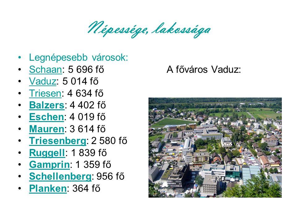 Népessége, lakossága Legnépesebb városok: Schaan: 5 696 fő A főváros Vaduz:Schaan Vaduz: 5 014 főVaduz Triesen: 4 634 főTriesen Balzers: 4 402 főBalzers Eschen: 4 019 főEschen Mauren: 3 614 főMauren Triesenberg: 2 580 főTriesenberg Ruggell: 1 839 főRuggell Gamprin: 1 359 főGamprin Schellenberg: 956 főSchellenberg Planken: 364 főPlanken