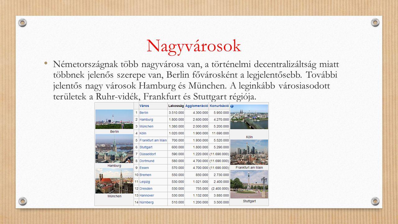 Nagyvárosok Németországnak több nagyvárosa van, a történelmi decentralizáltság miatt többnek jelenős szerepe van, Berlin fővárosként a legjelentősebb.