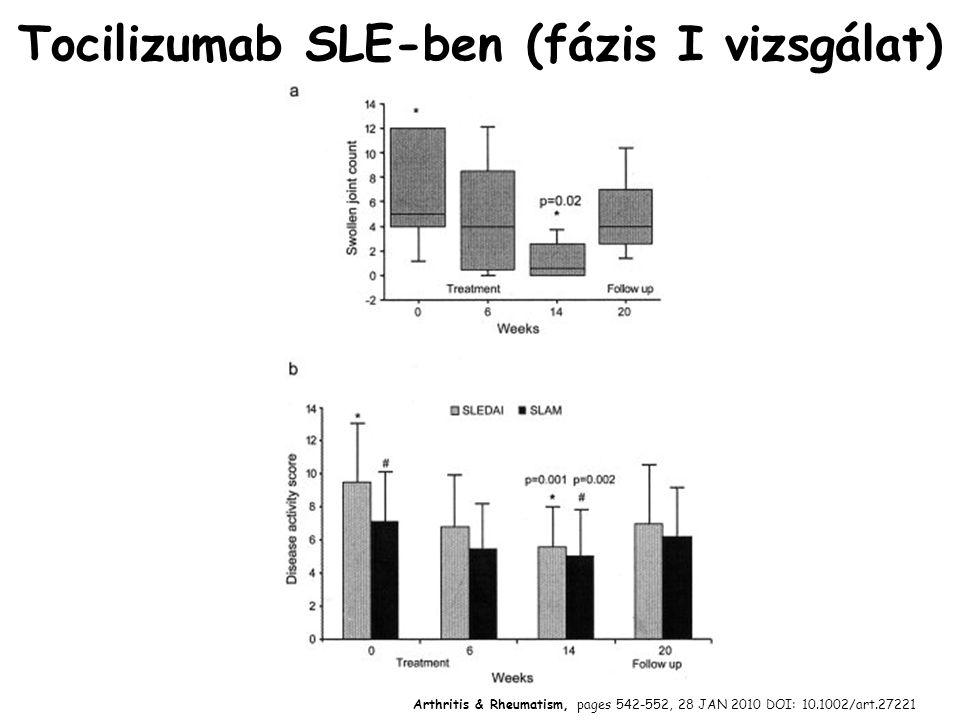 Arthritis & Rheumatism, pages 542-552, 28 JAN 2010 DOI: 10.1002/art.27221 Tocilizumab SLE-ben (fázis I vizsgálat)