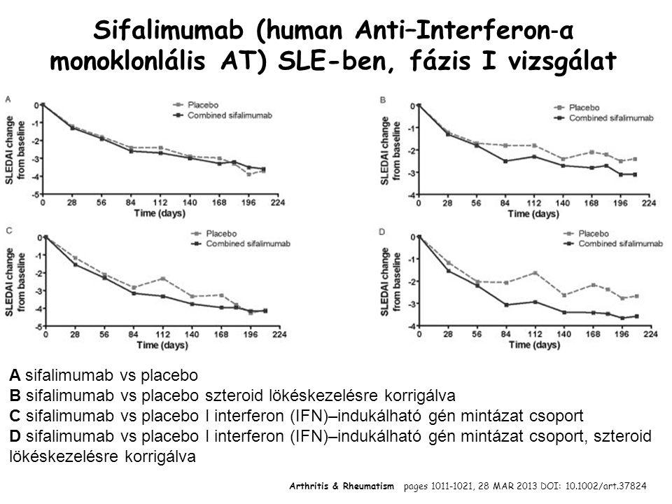 Sifalimumab (human Anti–Interferon ‐ α monoklonlális AT) SLE-ben, fázis I vizsgálat Arthritis & Rheumatism pages 1011-1021, 28 MAR 2013 DOI: 10.1002/a