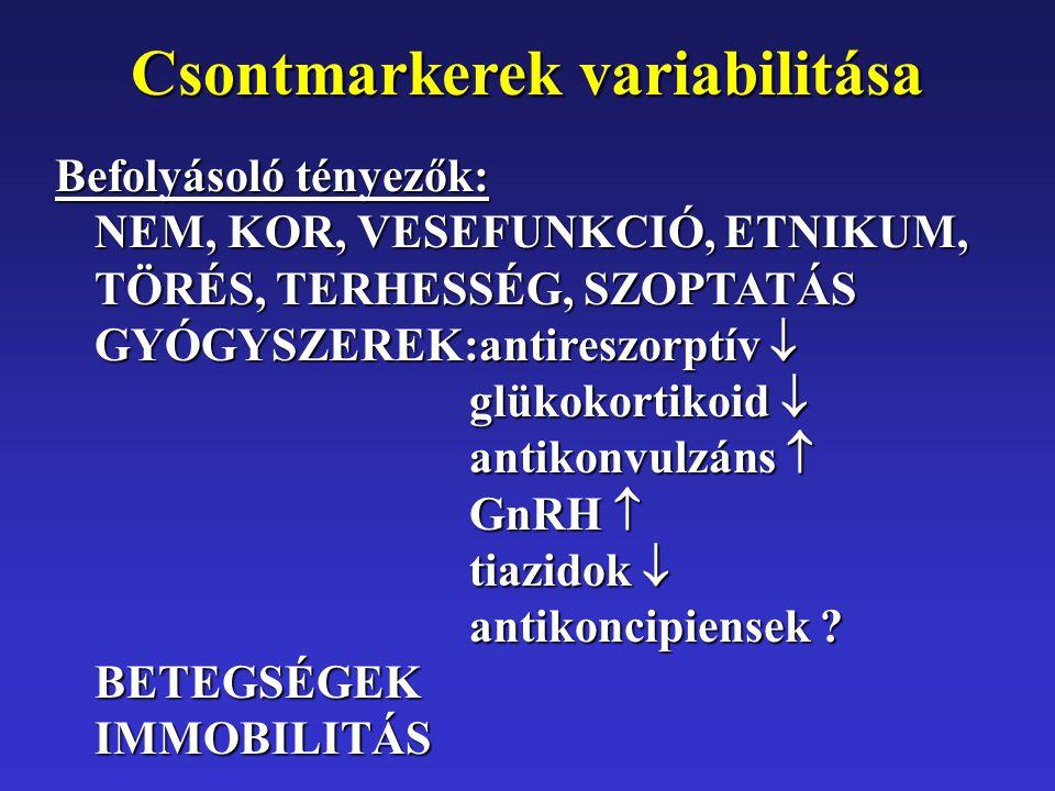 Csontmarkerek variabilitása Befolyásoló tényezők: NEM, KOR, VESEFUNKCIÓ, ETNIKUM, TÖRÉS, TERHESSÉG, SZOPTATÁS GYÓGYSZEREK:antireszorptív  glükokortikoid  antikonvulzáns  GnRH  tiazidok  antikoncipiensek .