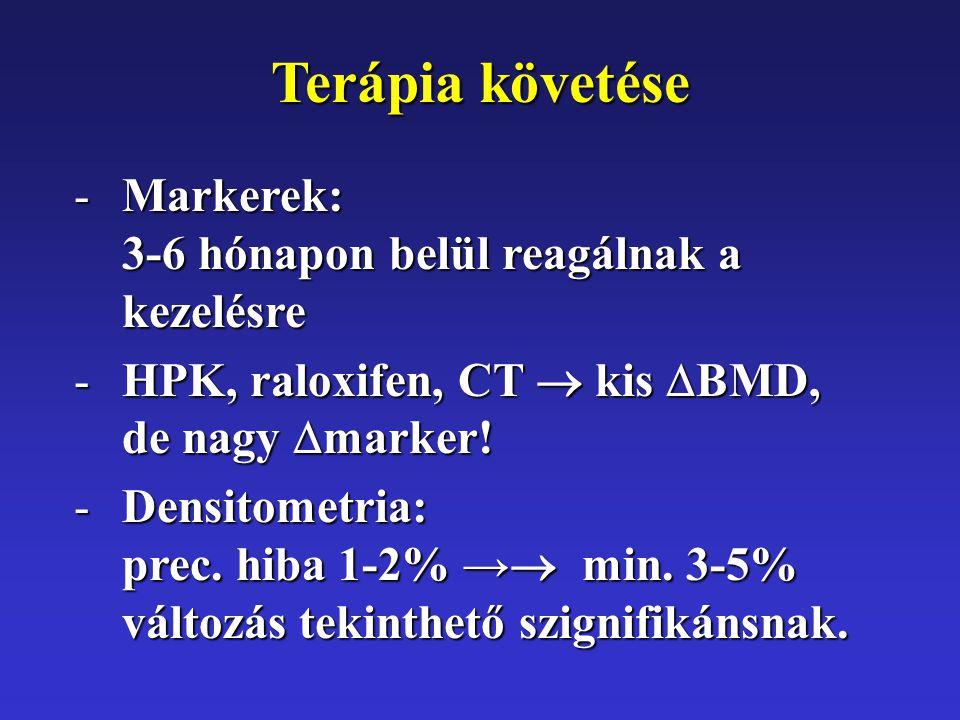 Terápia követése -Markerek: 3-6 hónapon belül reagálnak a kezelésre -HPK, raloxifen, CT  kis  BMD, de nagy  marker.