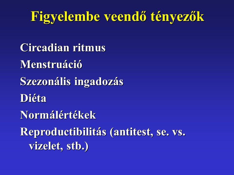 Figyelembe veendő tényezők Circadian ritmus Menstruáció Szezonális ingadozás DiétaNormálértékek Reproductibilitás (antitest, se.