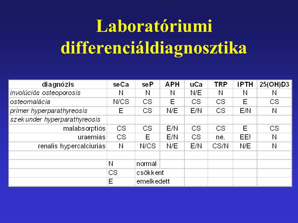 Laboratóriumi differenciáldiagnosztika