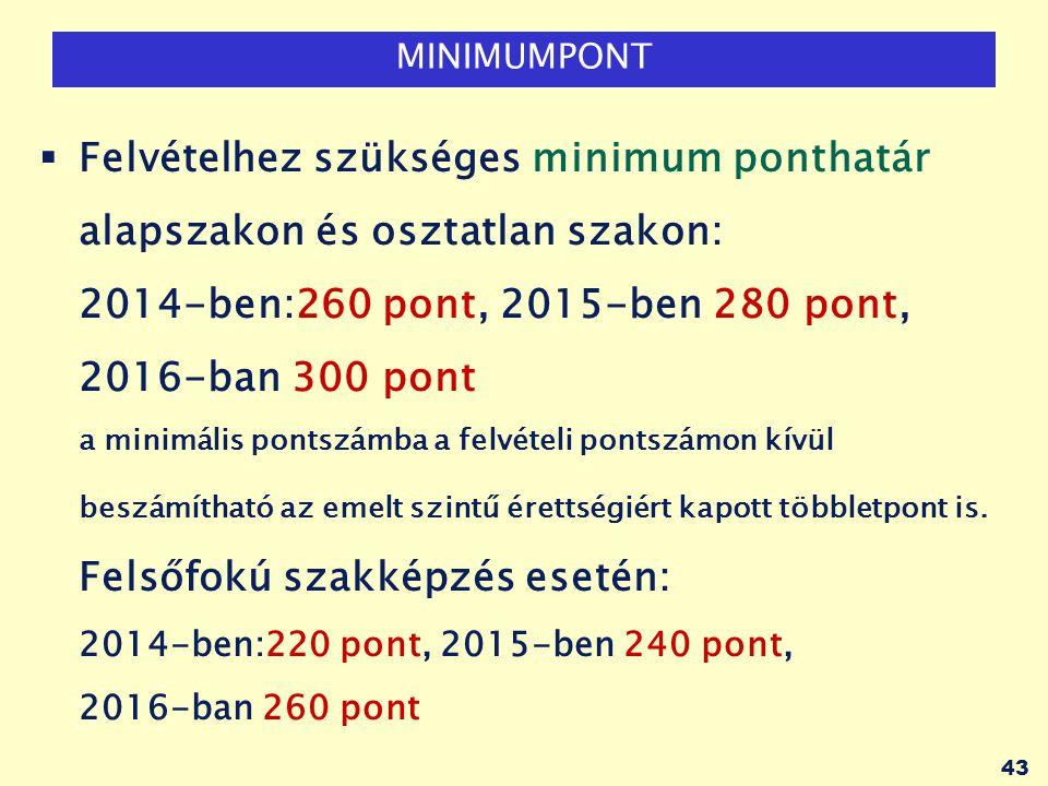 43 MINIMUMPONT  Felvételhez szükséges minimum ponthatár alapszakon és osztatlan szakon: 2014-ben:260 pont, 2015-ben 280 pont, 2016-ban 300 pont a min
